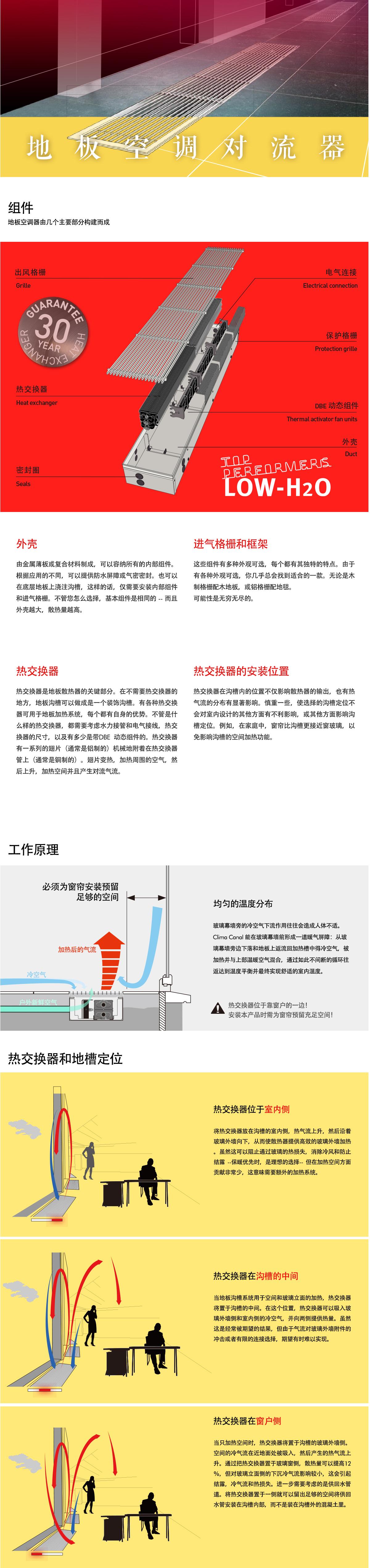 地板空调器技术 - 雅凯Jaga